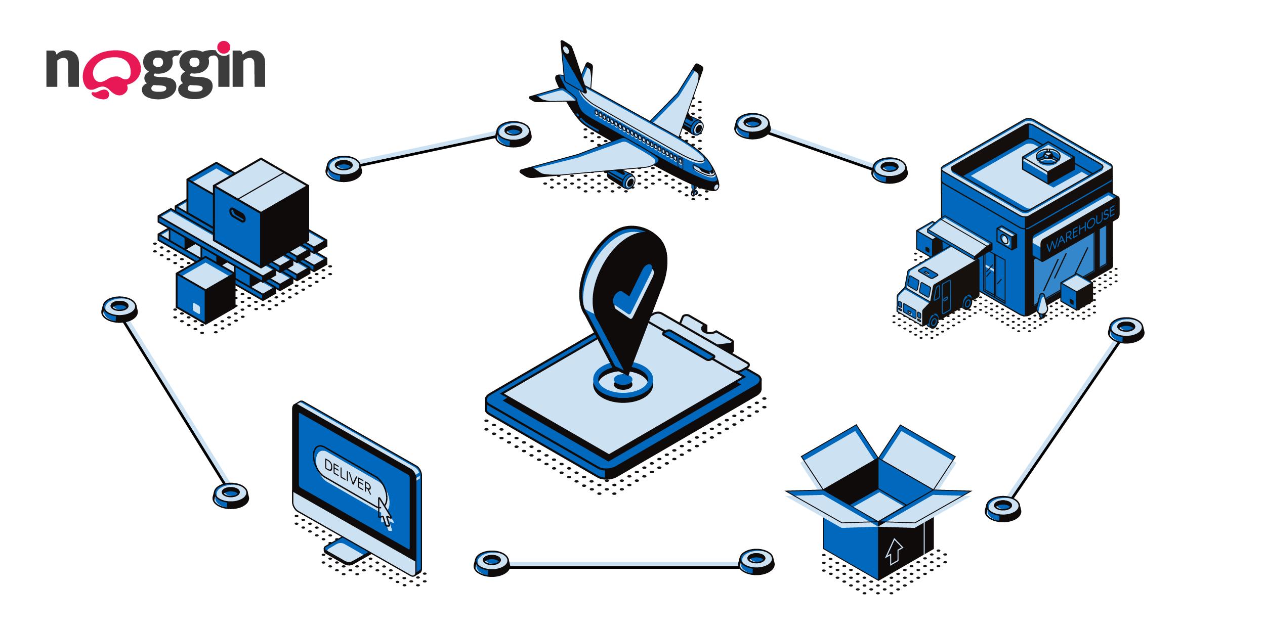 MKT-400 - Blog Graphic - Supply Chain Epidemic-01